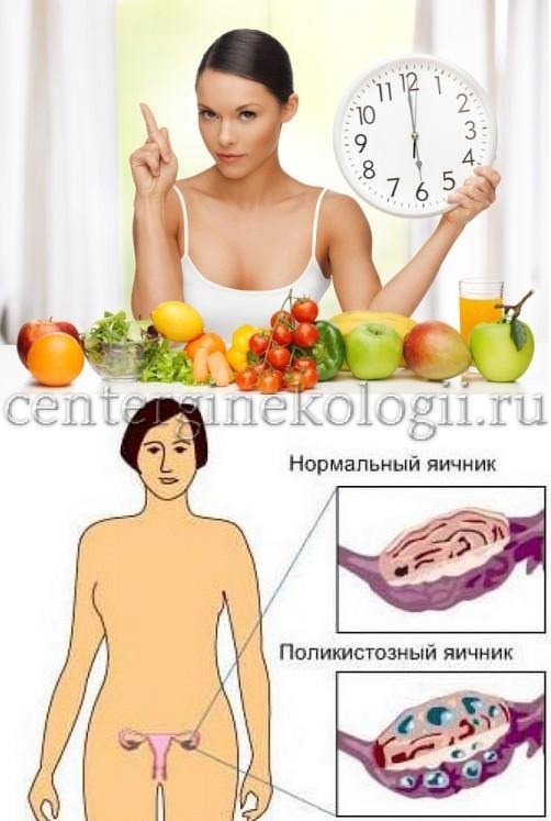диета при поликистозе яичников